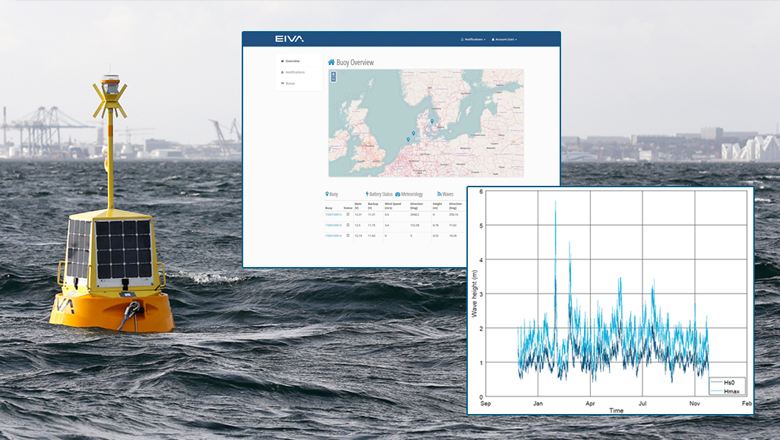 12 months worth of Toughboy wave buoy data