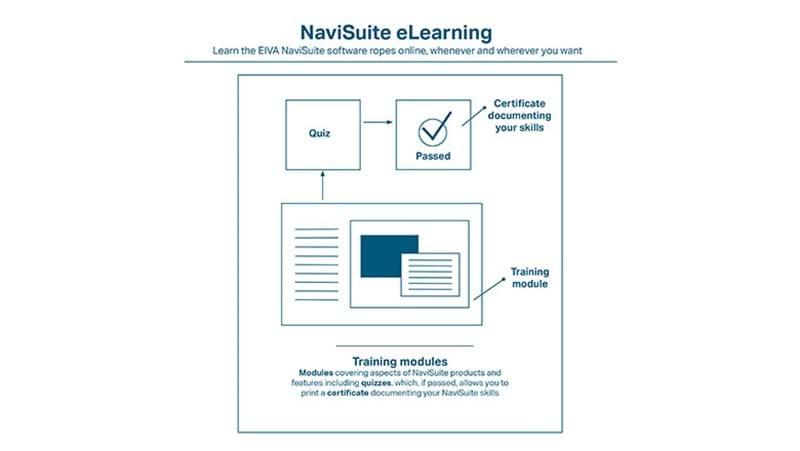 Online training in the EIVA NaviSuite software